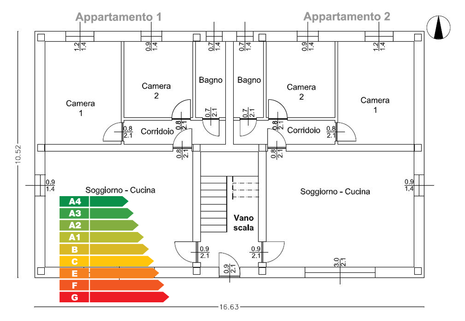 Variazione di località su analisi energetica di edificio in classe A4