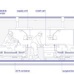 CURA: un progetto open-source per creare ospedali d'emergenza contro COVID-19